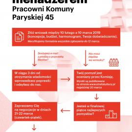 konkurs_pracownia-infografika-manual