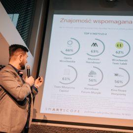 Badanie wrocławskiej publiczności_prezentacja wyników_fot Marcin Szczygieł (35)-min